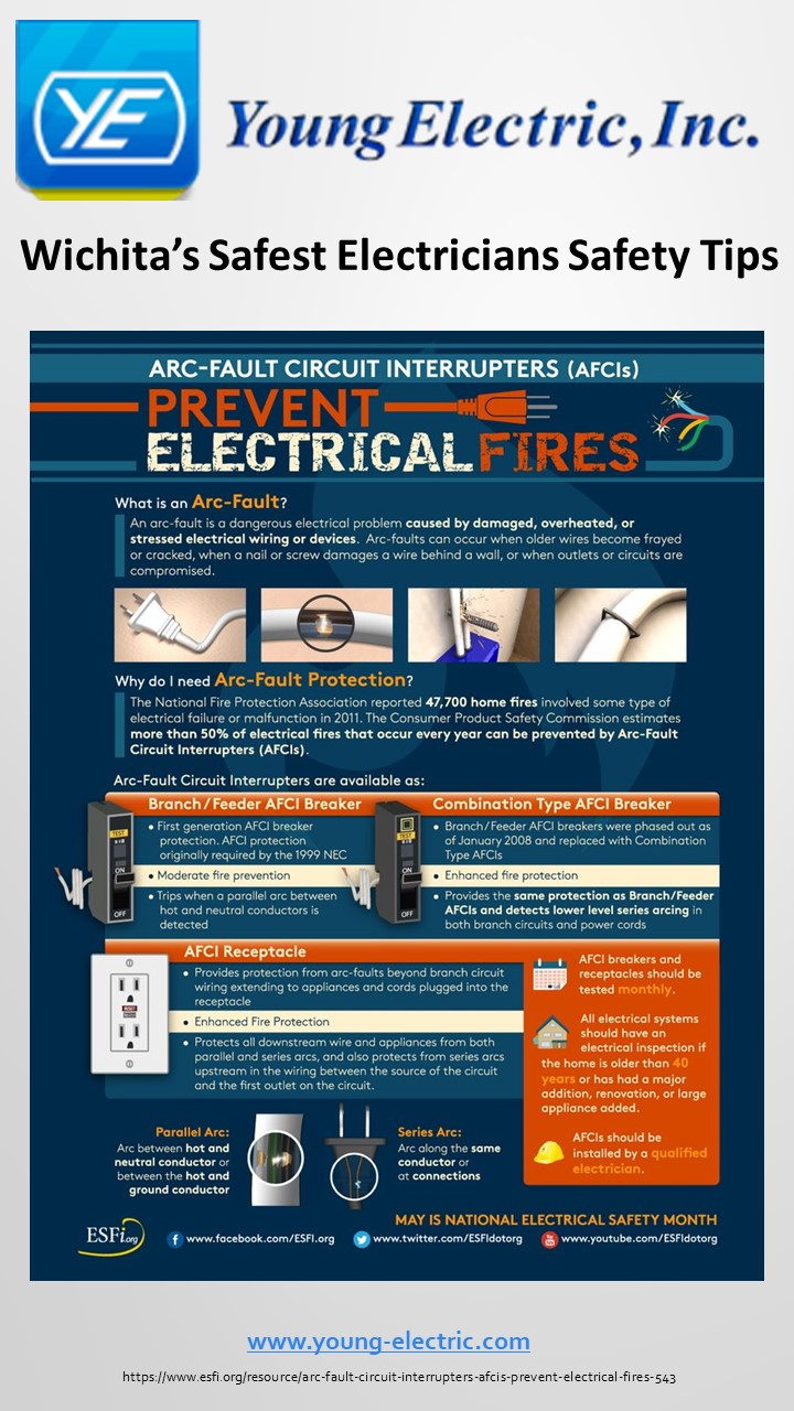 ARCI outlets prevent electrical fires
